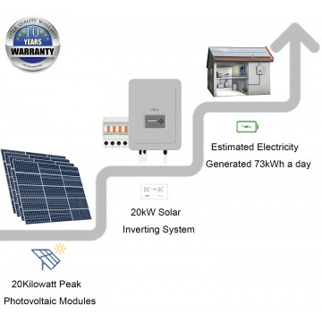 120m² Roof Surface Area Required For UTICA® UTC-20 Solar Energy System. Grid-Tied Connection 20kWp Photovoltaic Modules.