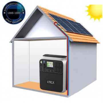 6.8m² Roof Surface Area Required For UTICA® MobileGrid Generator 1000-1000 (Off-Grid Solution)
