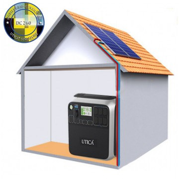 1.5m² Roof Surface Area Required For UTICA® MobileGrid Generator DC 260W (Off-Grid Solution)