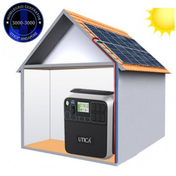 20.4m² Roof Surface Area Required For UTICA® MobileGrid Generator 3000-3000 (Off-Grid Solution)